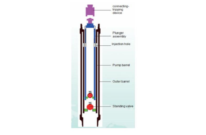 anti corrosion Tubing Pump