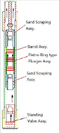 piston ring type insert pump